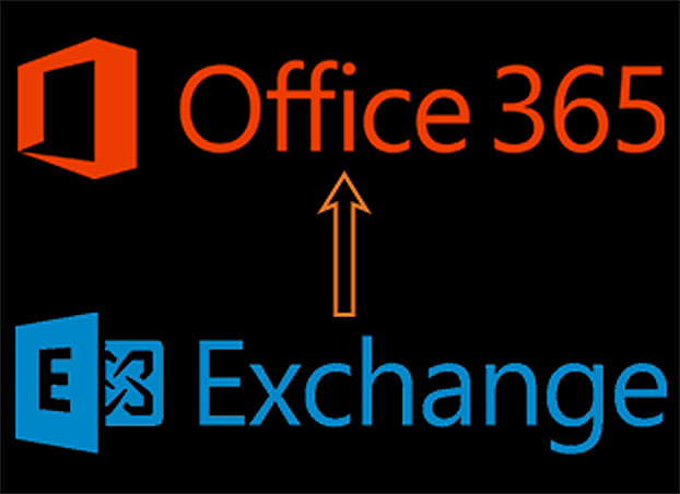 Migrating from Microsoft Exchange Server to Microsoft Office 365